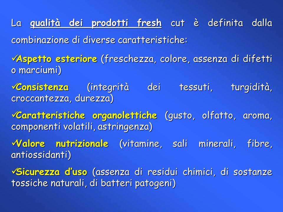 La qualità dei prodotti fresh cut è definita dalla combinazione di diverse caratteristiche: