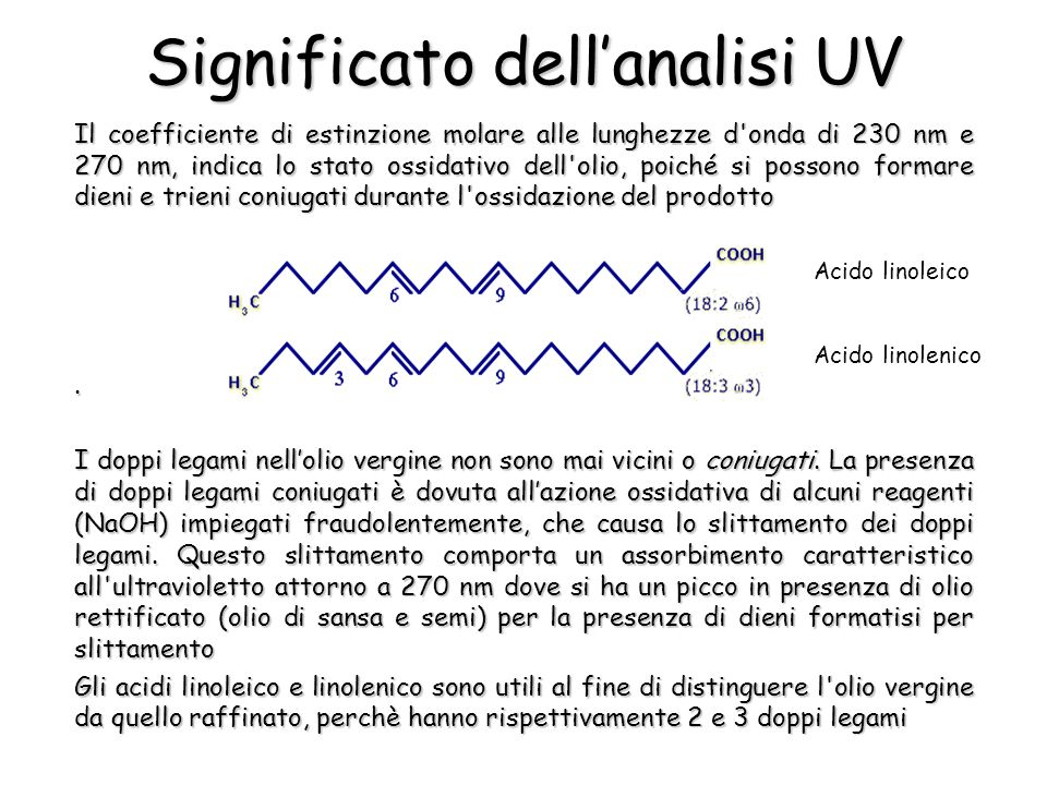 Significato dell'analisi UV