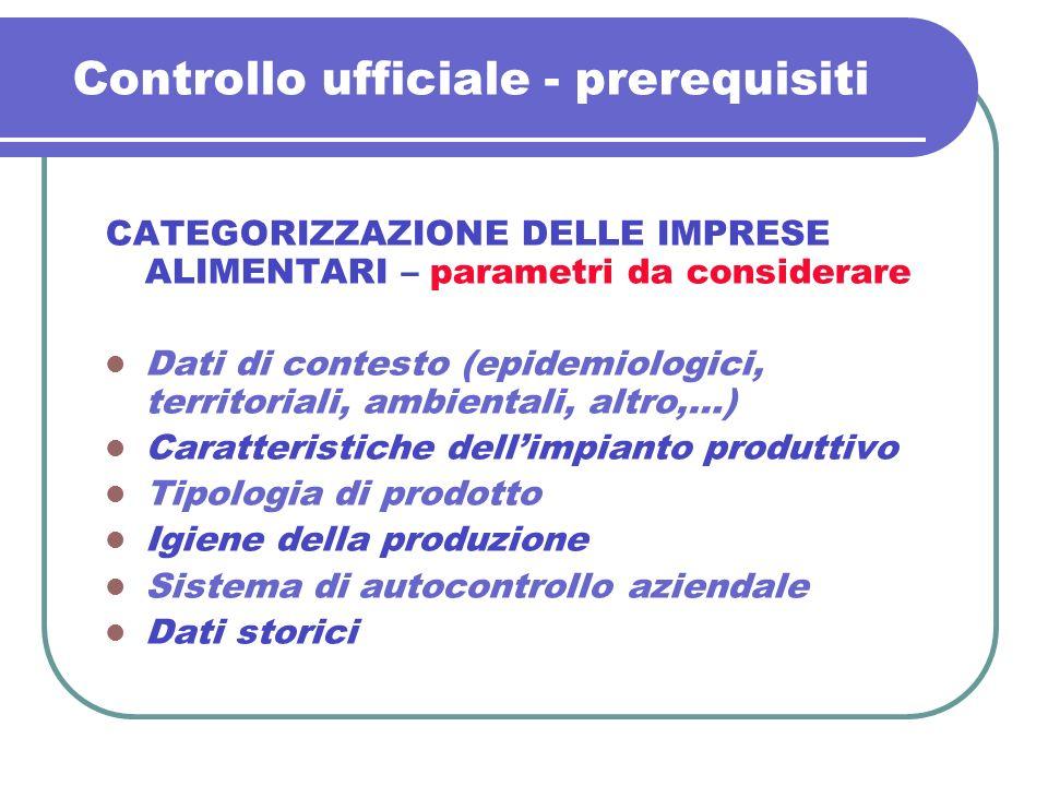 Controllo ufficiale - prerequisiti