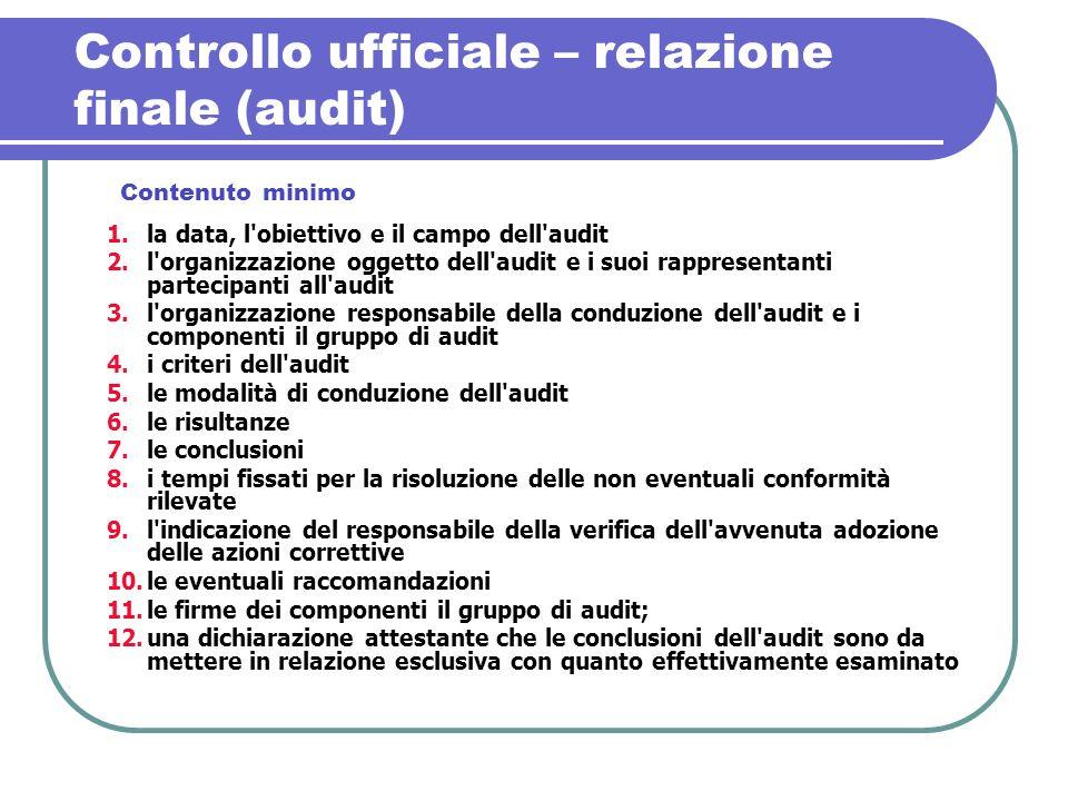 Controllo ufficiale – relazione finale (audit)