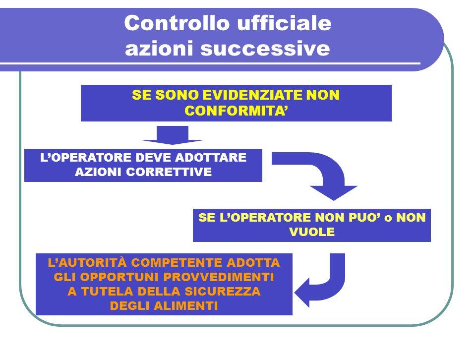 Controllo ufficiale azioni successive