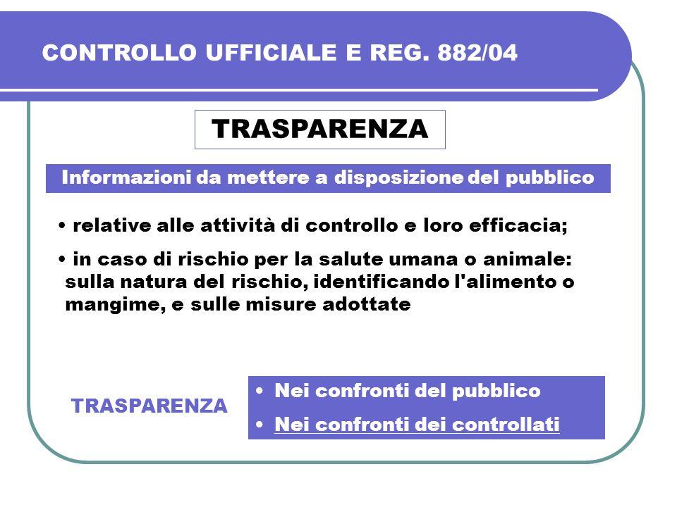 Informazioni da mettere a disposizione del pubblico