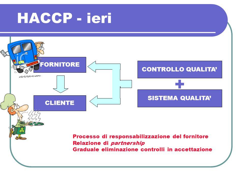 + HACCP - ieri FORNITORE CONTROLLO QUALITA' SISTEMA QUALITA' CLIENTE