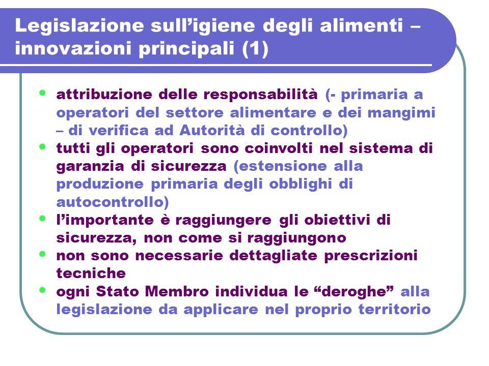 Legislazione sull'igiene degli alimenti – innovazioni principali (1)