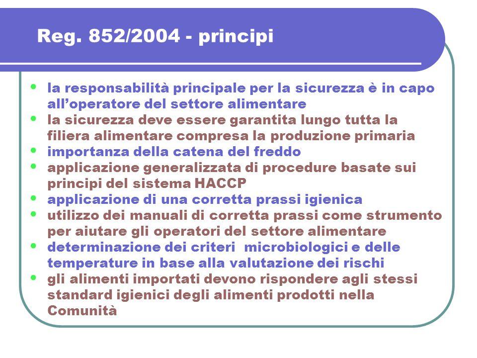Reg. 852/2004 - principi la responsabilità principale per la sicurezza è in capo all'operatore del settore alimentare.