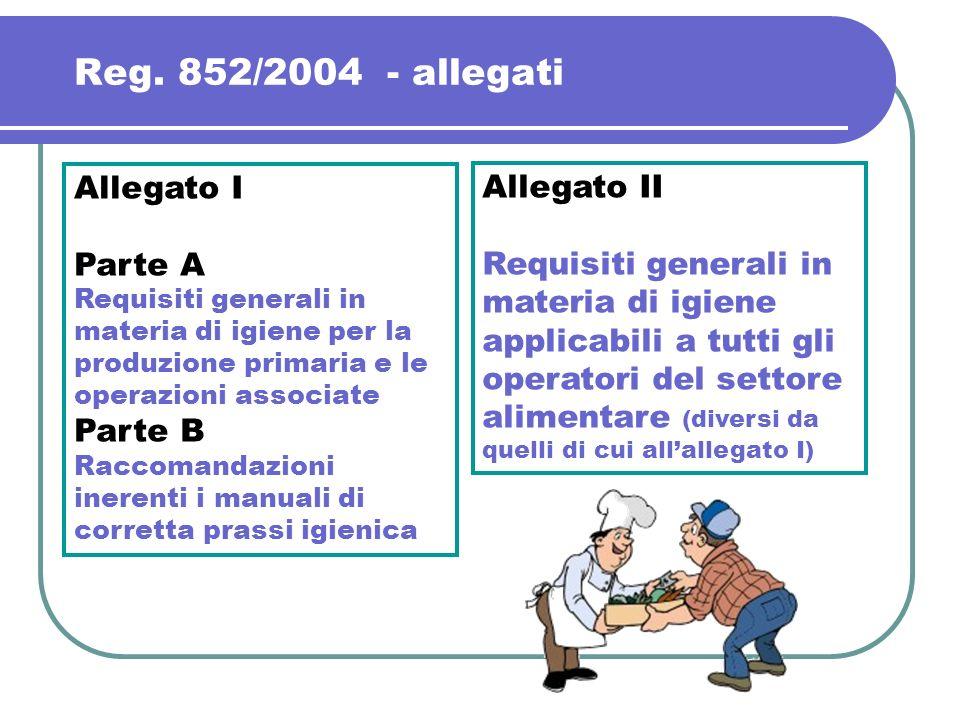Reg. 852/2004 - allegati Allegato I Allegato II Parte A