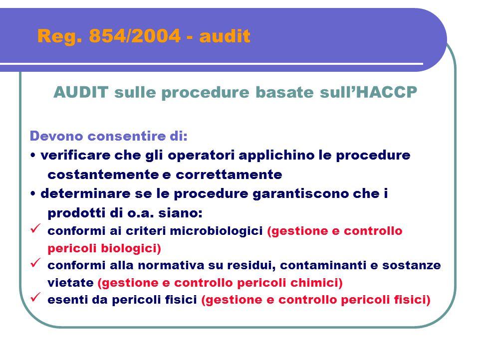 AUDIT sulle procedure basate sull'HACCP