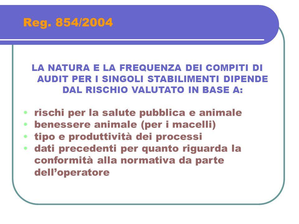 Reg. 854/2004 rischi per la salute pubblica e animale