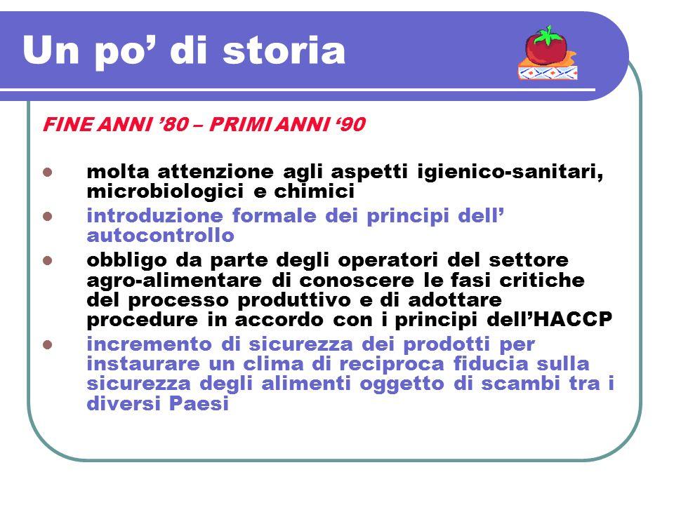 Un po' di storia FINE ANNI '80 – PRIMI ANNI '90. molta attenzione agli aspetti igienico-sanitari, microbiologici e chimici.