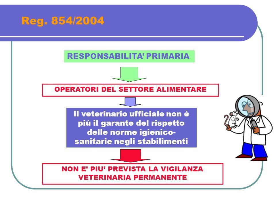 Reg. 854/2004 RESPONSABILITA' PRIMARIA