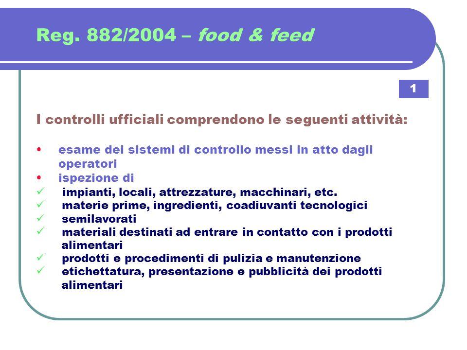 Reg. 882/2004 – food & feed 1. I controlli ufficiali comprendono le seguenti attività: esame dei sistemi di controllo messi in atto dagli.