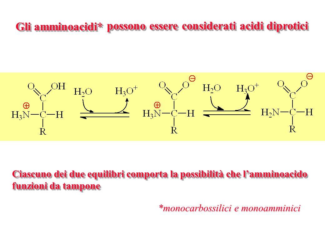 possono essere considerati acidi diprotici