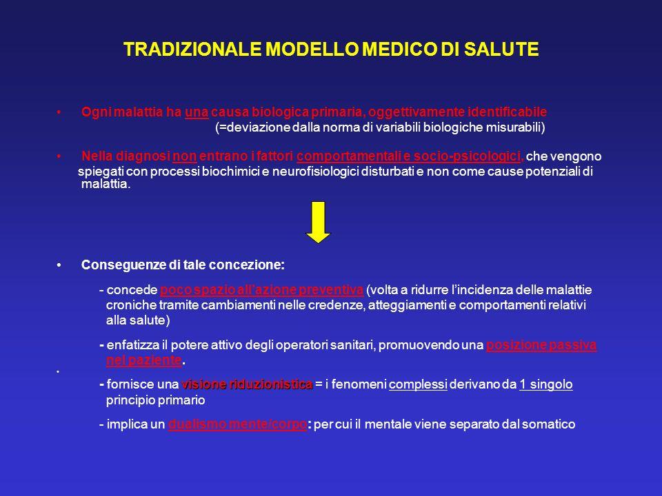 TRADIZIONALE MODELLO MEDICO DI SALUTE