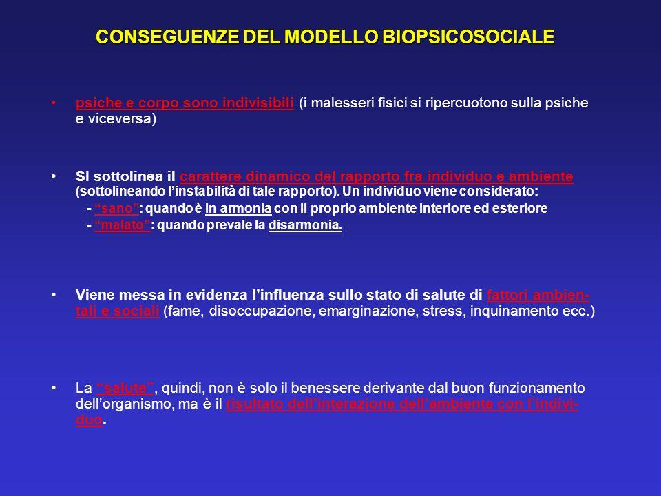 CONSEGUENZE DEL MODELLO BIOPSICOSOCIALE