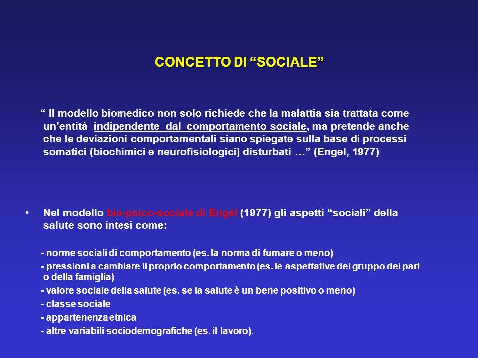 CONCETTO DI SOCIALE