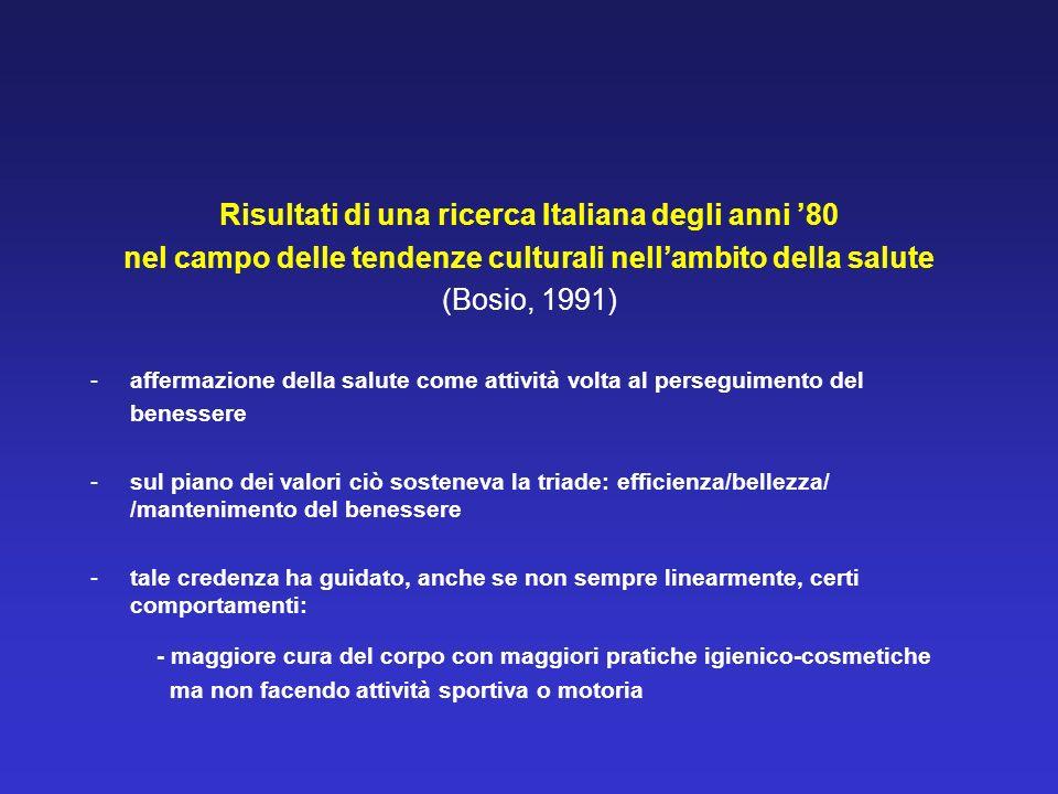 Risultati di una ricerca Italiana degli anni '80