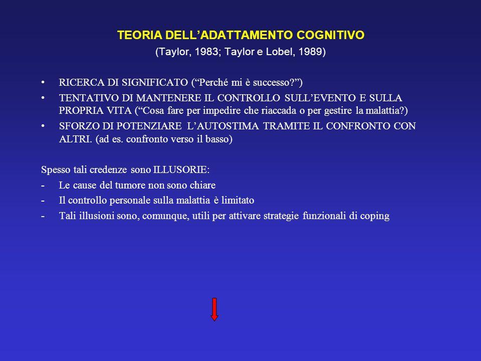 TEORIA DELL'ADATTAMENTO COGNITIVO