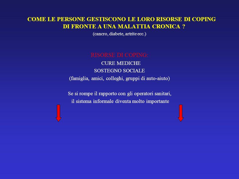 COME LE PERSONE GESTISCONO LE LORO RISORSE DI COPING DI FRONTE A UNA MALATTIA CRONICA