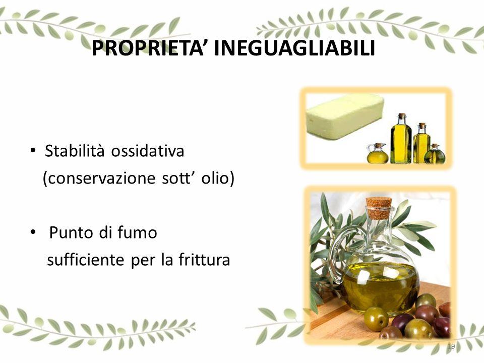 PROPRIETA' INEGUAGLIABILI