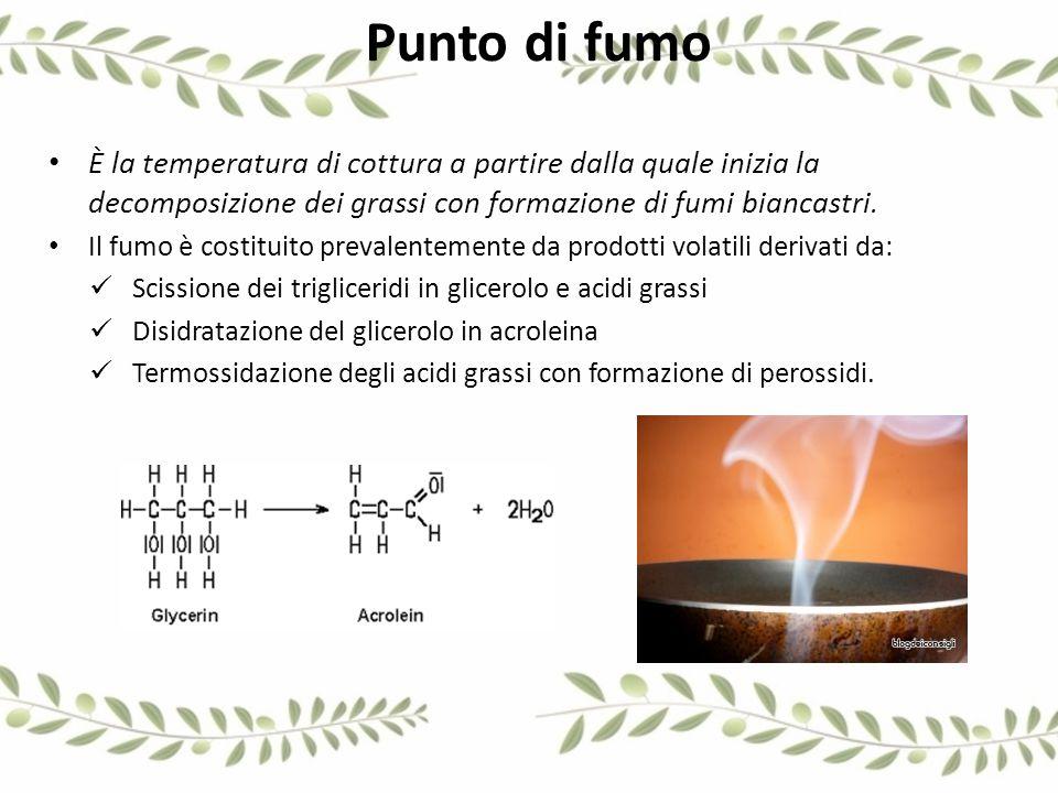 Punto di fumo È la temperatura di cottura a partire dalla quale inizia la decomposizione dei grassi con formazione di fumi biancastri.