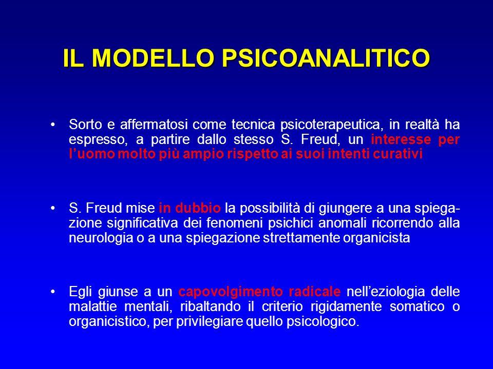 IL MODELLO PSICOANALITICO