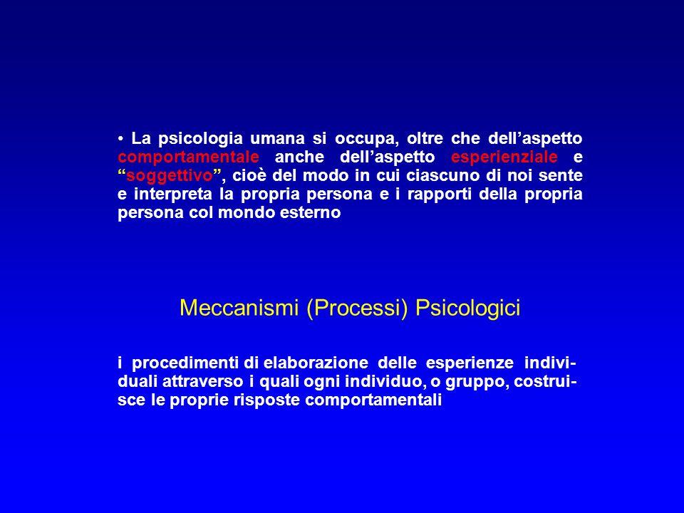 Meccanismi (Processi) Psicologici