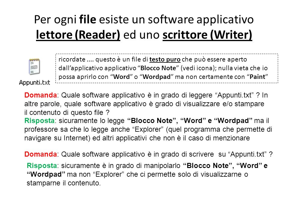Per ogni file esiste un software applicativo lettore (Reader) ed uno scrittore (Writer)