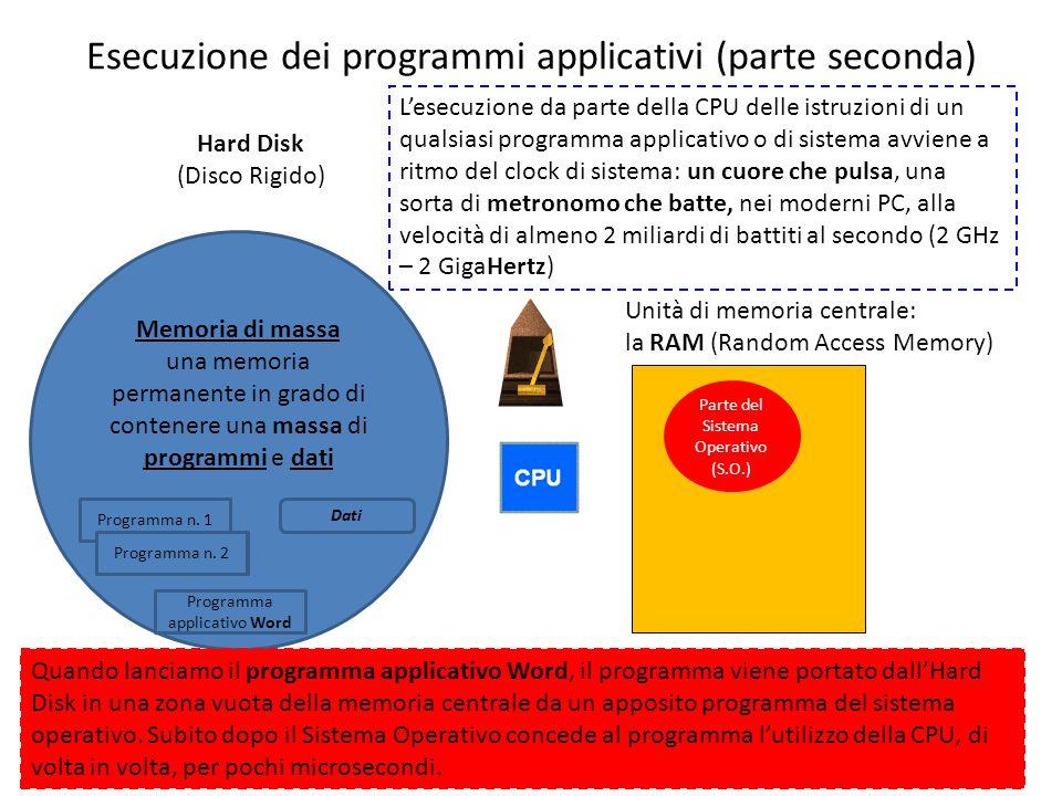 Esecuzione dei programmi applicativi (parte seconda)