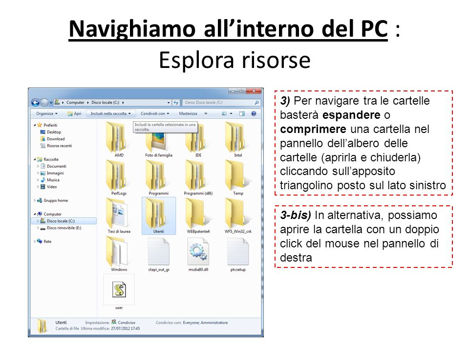 Navighiamo all'interno del PC : Esplora risorse