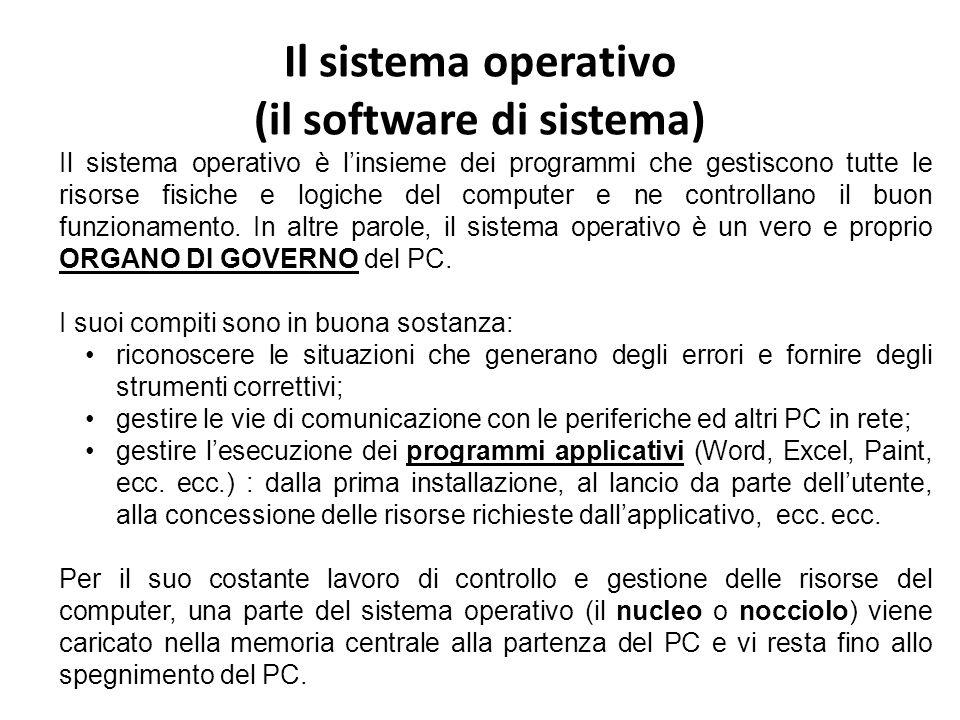 Il sistema operativo (il software di sistema)