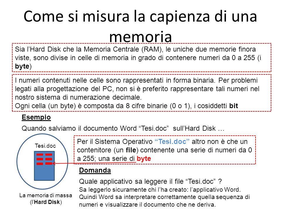 Come si misura la capienza di una memoria