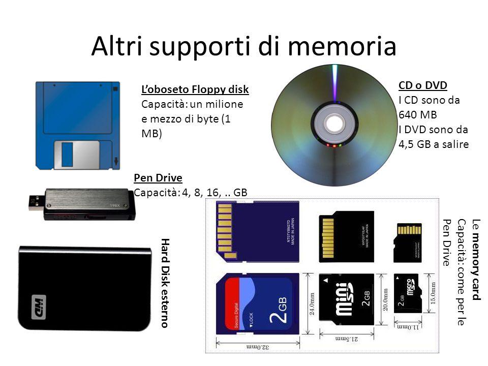 Altri supporti di memoria
