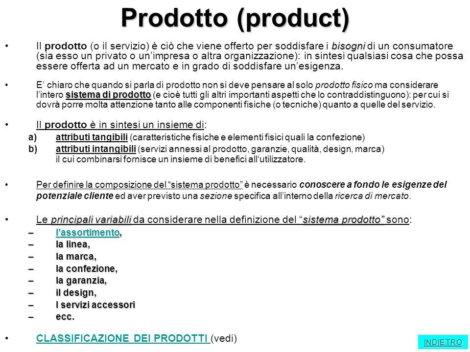 Prodotto (product)