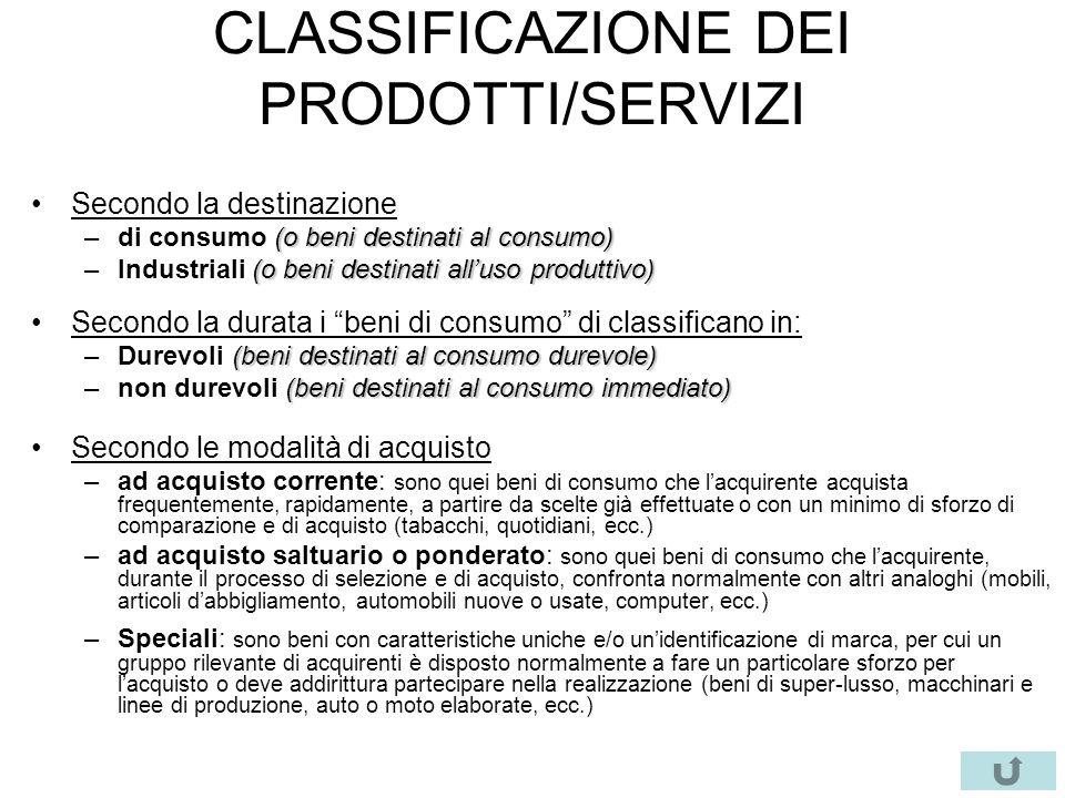 CLASSIFICAZIONE DEI PRODOTTI/SERVIZI