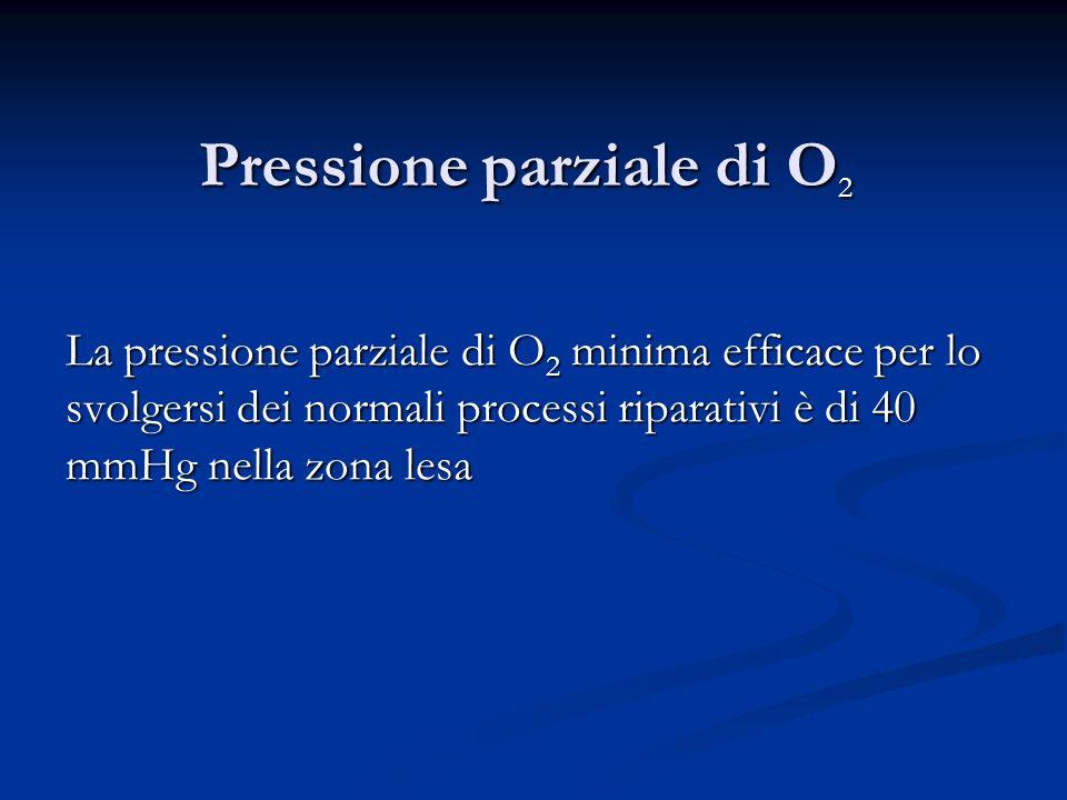 Pressione parziale di O2