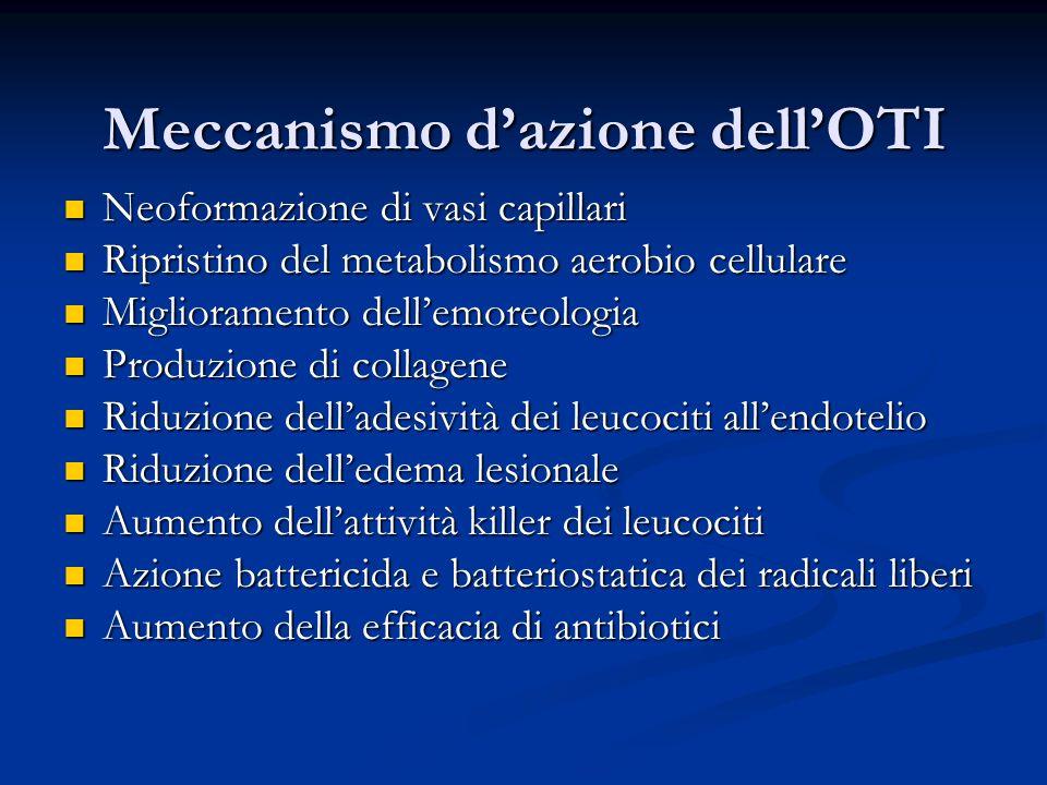Meccanismo d'azione dell'OTI