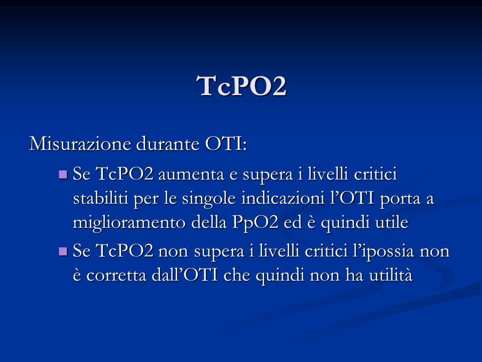TcPO2 Misurazione durante OTI: