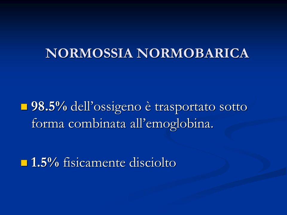 NORMOSSIA NORMOBARICA