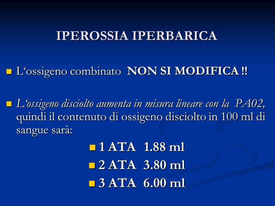 IPEROSSIA IPERBARICA 1 ATA 1.88 ml 2 ATA 3.80 ml 3 ATA 6.00 ml