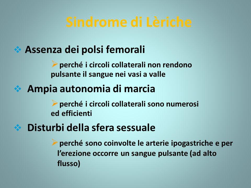 Sindrome di Lèriche Assenza dei polsi femorali