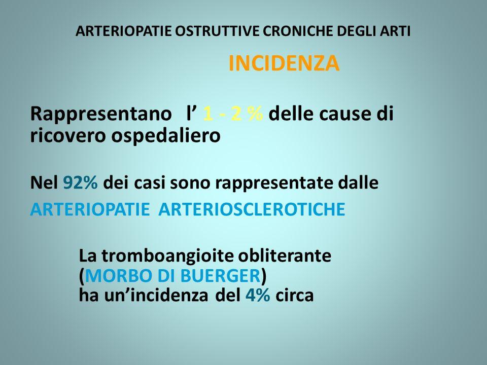 ARTERIOPATIE OSTRUTTIVE CRONICHE DEGLI ARTI
