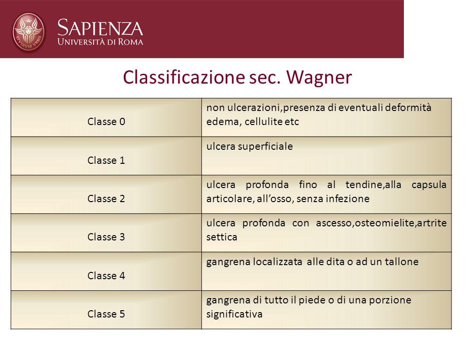 Classificazione sec. Wagner