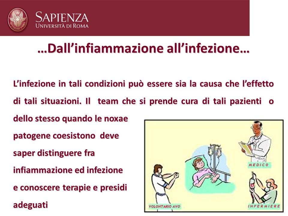 …Dall'infiammazione all'infezione…