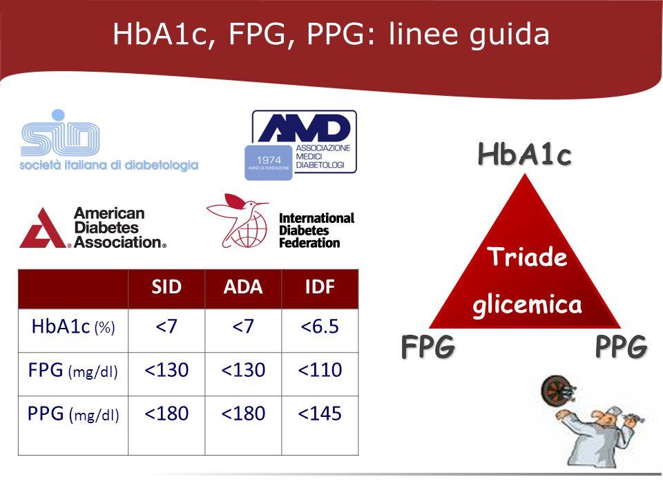 HbA1c, FPG, PPG: linee guida
