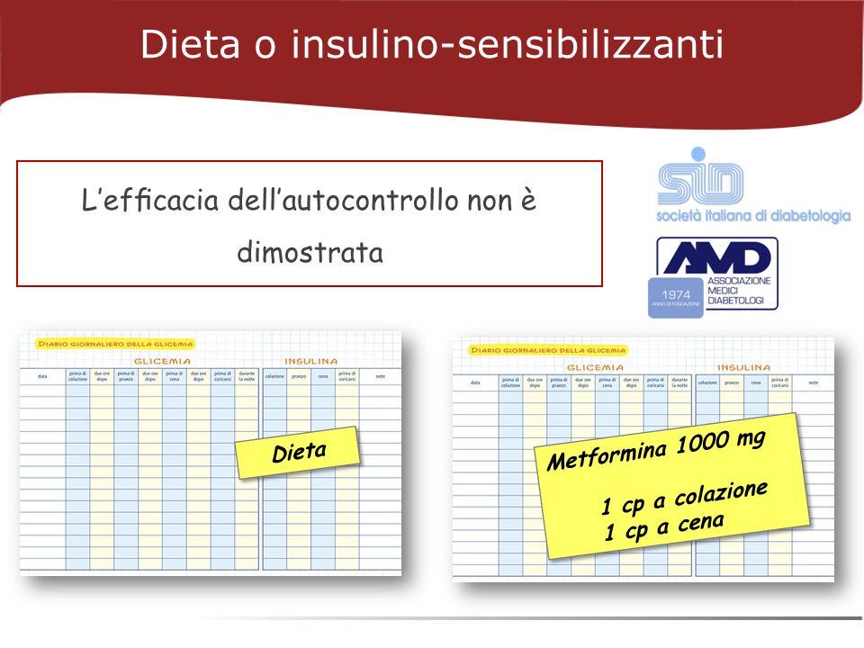 Dieta o insulino-sensibilizzanti