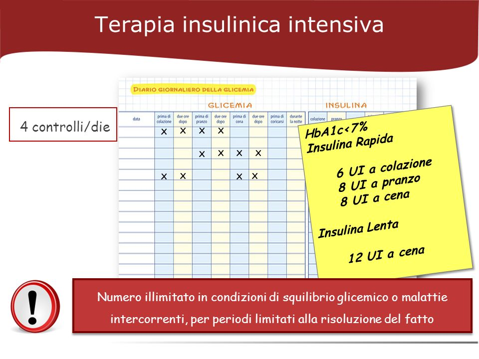 Terapia insulinica intensiva