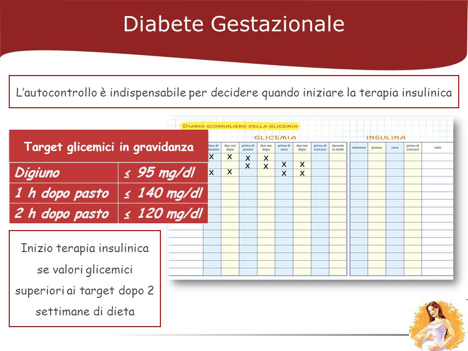 Target glicemici in gravidanza