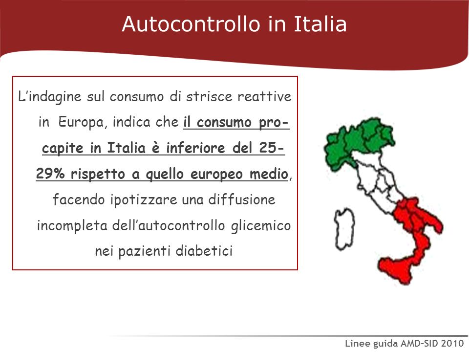 Autocontrollo in Italia