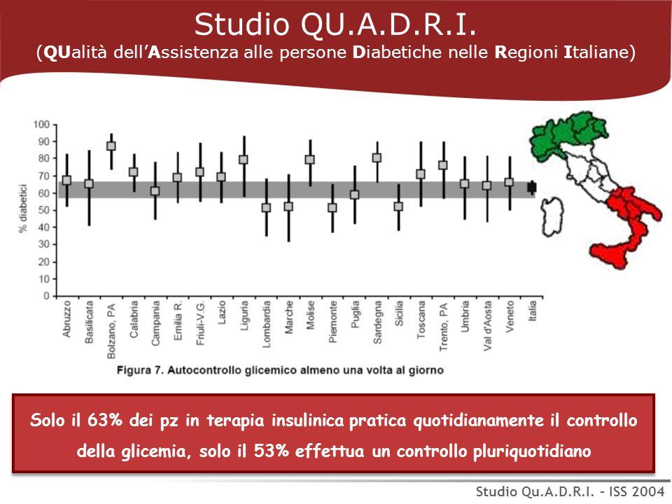 Studio QU.A.D.R.I. (QUalità dell'Assistenza alle persone Diabetiche nelle Regioni Italiane)