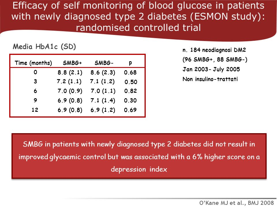 Efficacy of self monitoring of blood glucose in patients with newly diagnosed type 2 diabetes (ESMON study): randomised controlled trial